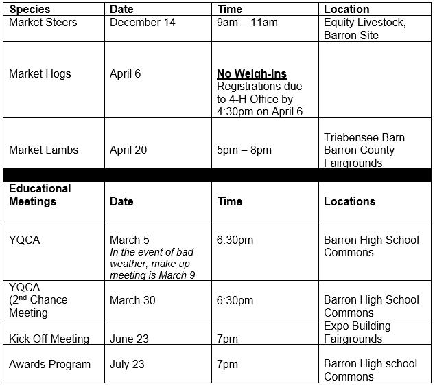 Livestock dates